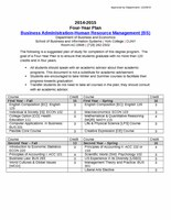 Business Administration-Human Resource Management (BS)