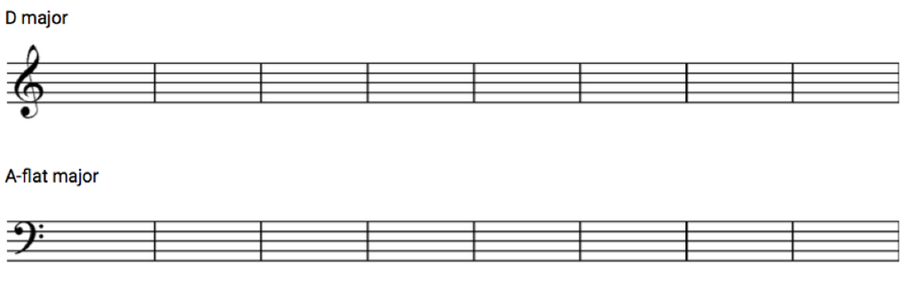 Example for the Major Scale exercise.