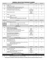 General Education Planner Form with course titles
