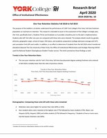 One Year Retention Statistics Fall 2018 to Fall 2019