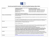 Time & Leave Benefits Summary – Full-Time Classified Employees (Blue Collar)