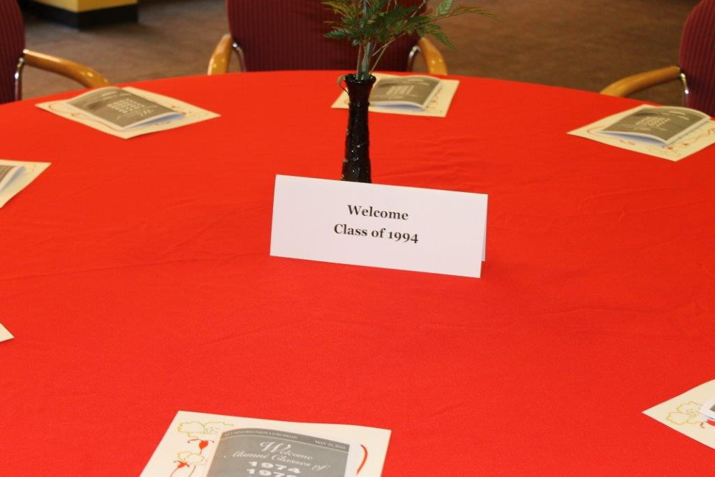 Table for 1994 Alum