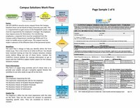Campus Solutions Form