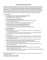 CUNY Performance Management Process 2015 - 2016
